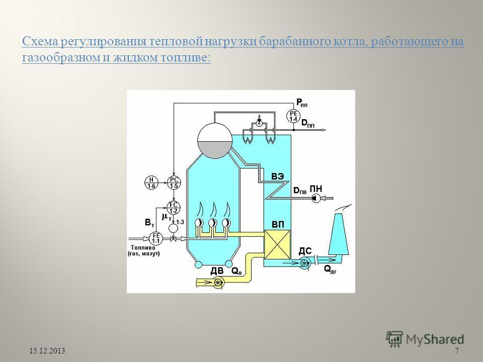 15.12.20137 Схема регулирования тепловой нагрузки барабанного котла, работающего на газообразном и жидком топливе: