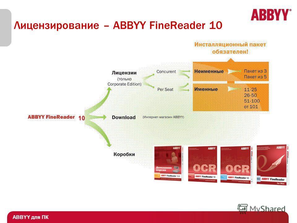Особенности продаж ПО ABBYY ABBYY для ПК Лицензирование – ABBYY FineReader 10 10 10