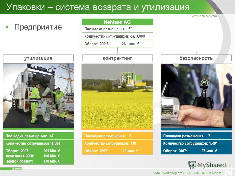 www.nehlsen.com Abfall-Workshop am 26./27. Juni 2008 in Moskau Nehlsen AG утилизацияконтрактингбезопасность Площадки размещения: 7 Количество сотрудников: 1.401 Оборот 2007: 27 млн. Площадки размещения: 6 Количество сотрудников: 130 Оборот 2007: 28 м