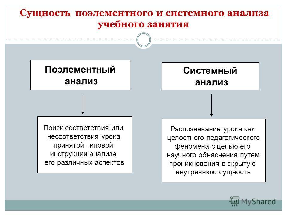 Схема анализ учебного занятия