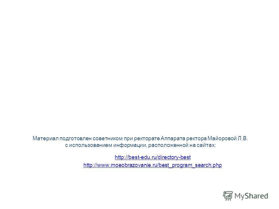 Материал подготовлен советником при ректорате Аппарата ректора Майоровой Л.В. с использованием информации, расположенной на сайтах: http://best-edu.ru/directory-best http://www.moeobrazovanie.ru/best_program_search.php