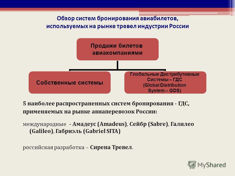Обзор систем бронирования авиабилетов, используемых на рынке тревел индустрии России 5 наиболее распространенных систем бронирования - ГДС, применяемых на рынке авиаперевозок России: международные - Амадеус (Amadeus), Сейбр (Sabre), Галилео (Galileo)