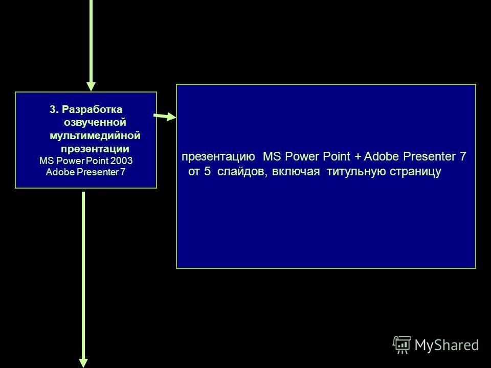 3. Разработка озвученной мультимедийной презентации MS Power Point 2003 Adobe Presenter 7 презентацию MS Power Point + Adobe Presenter 7 от 5 слайдов, включая титульную страницу
