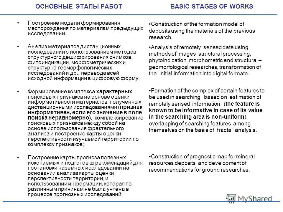 ОСНОВНЫЕ ЭТАПЫ РАБОТ BASIC STAGES OF WORKS Построение модели формирования месторождения по материалам предыдущих исследований. Анализ материалов дистанционных исследований с использованием методов структурного дешифрирования снимков, фитоиндикации, м