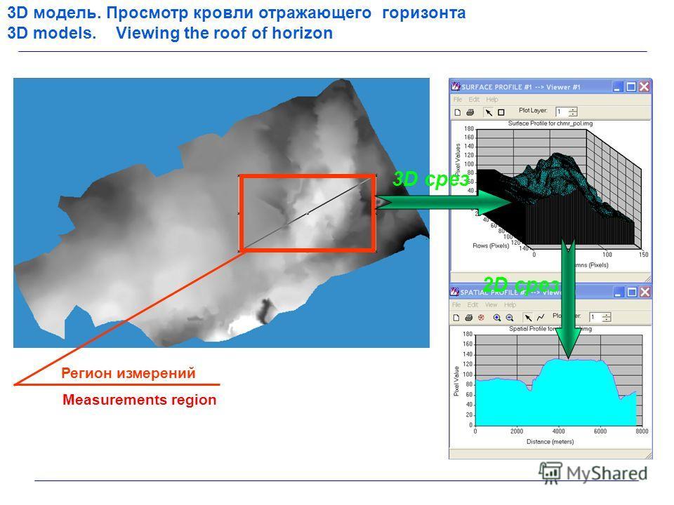 Регион измерений 3D срез 2D срез 3D модель. Просмотр кровли отражающего горизонта 3D models. Viewing the roof of horizon Measurements region