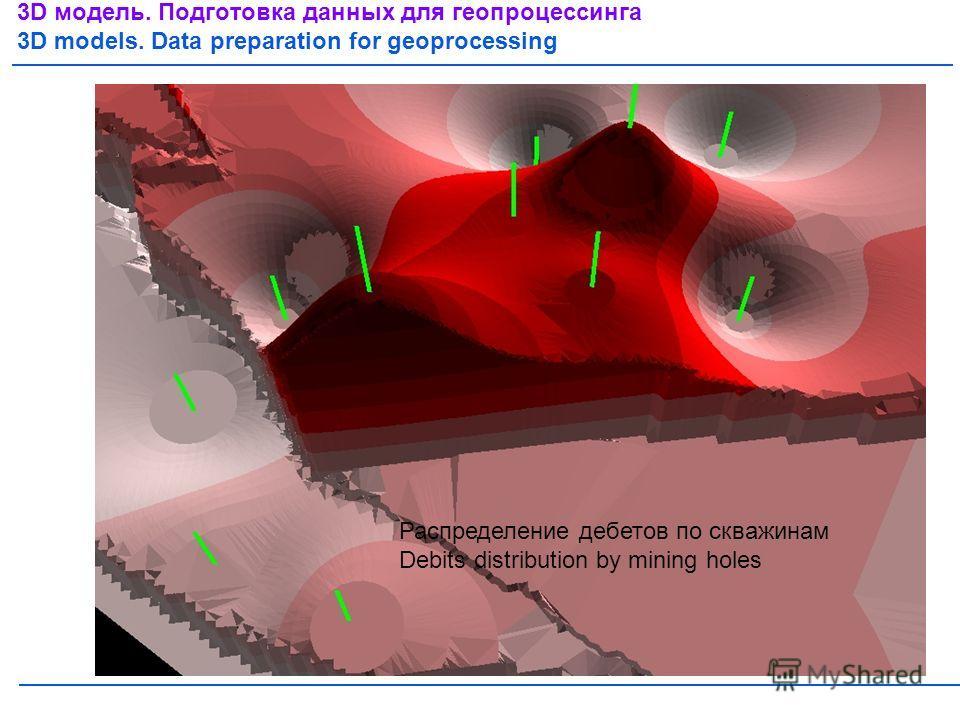 3D модель. Подготовка данных для геопроцессинга 3D models. Data preparation for geoprocessing Распределение дебетов по скважинам Debits distribution by mining holes