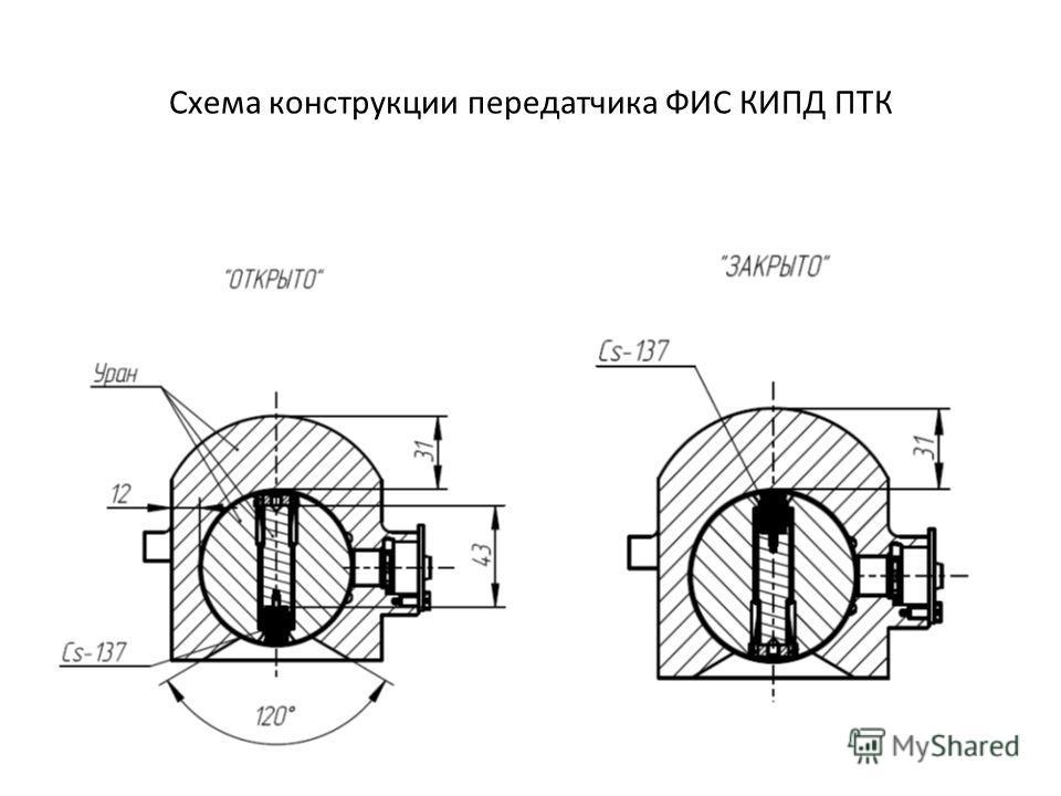 Схема конструкции передатчика ФИС КИПД ПТК