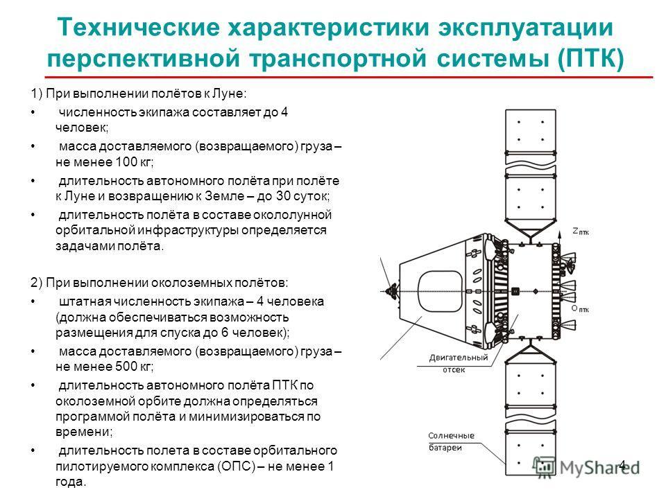 3 Цели и задачи Целью выполнения СЧ ОКР является разработка технического проекта на измеритель мощности радиации для системы контроля радиационной обстановки пилотируемого транспортного корабля (ПТК). Задачи: 1.Разработка и выпуск перечня (комплектно