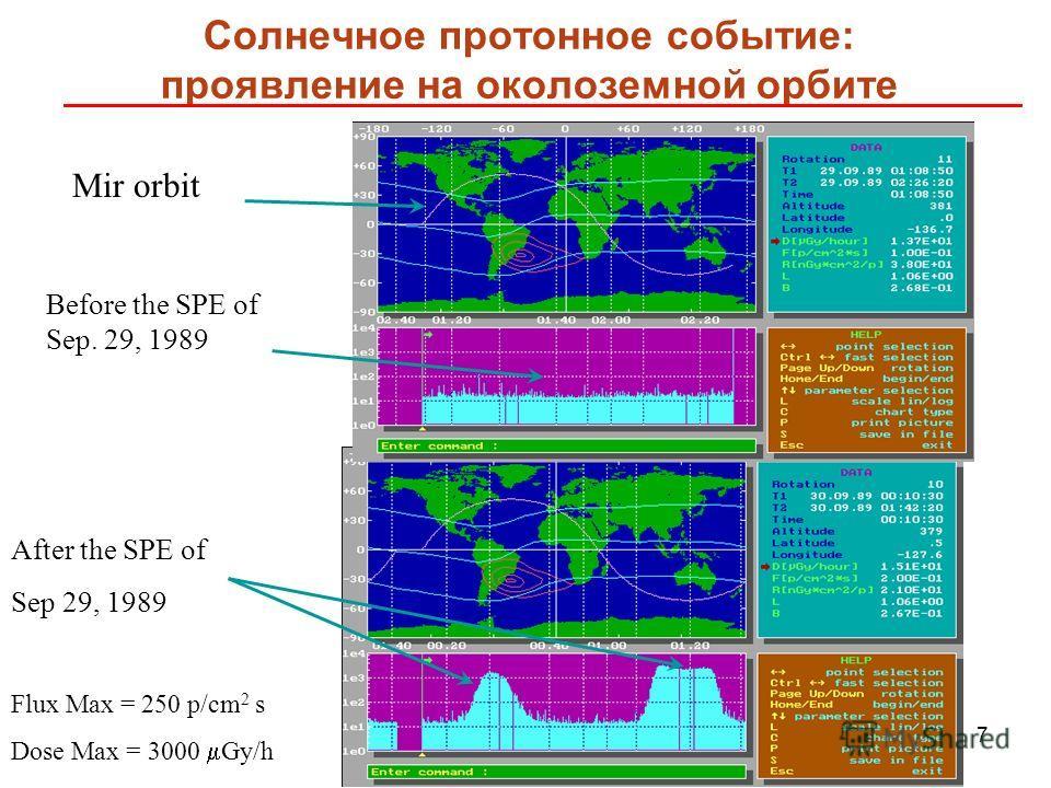 Источники космической радиации 6
