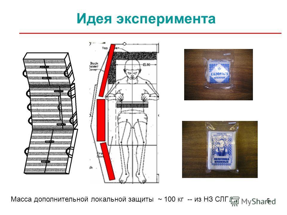 5 Идея эксперимента Масса дополнительной локальной защиты 100 кг -- из НЗ СЛГ