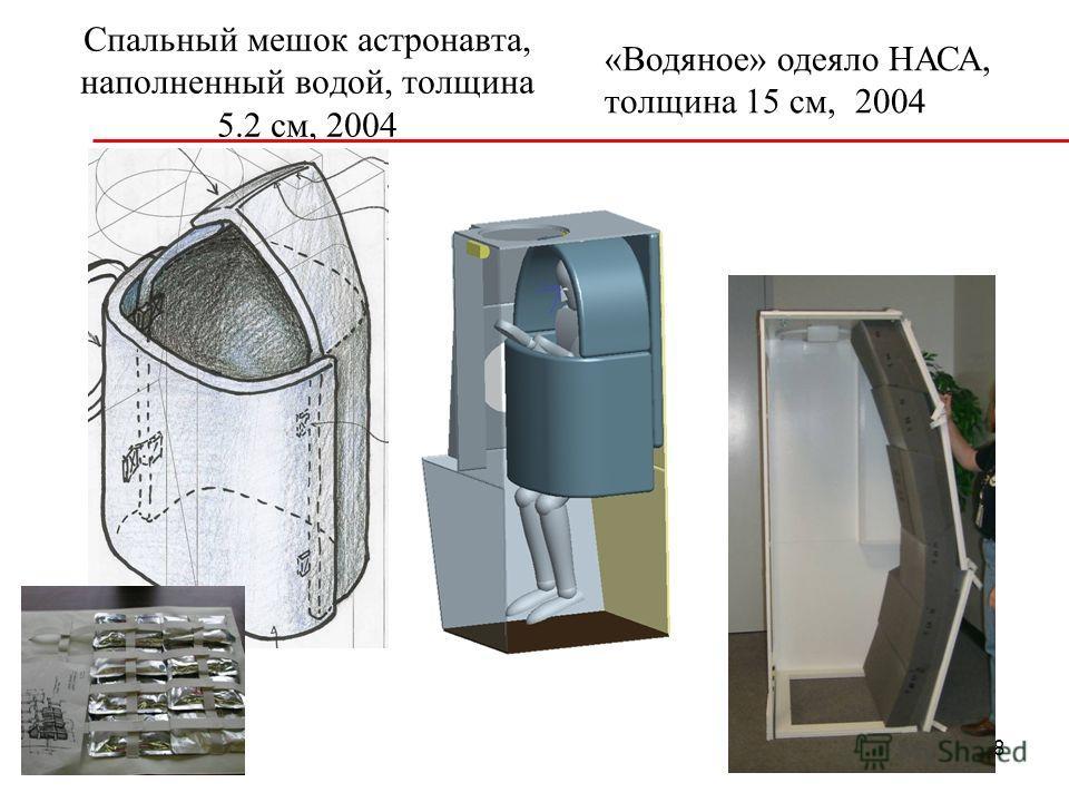 8 Спальный мешок астронавта, наполненный водой, толщина 5.2 см, 2004 «Водяное» одеяло НАСА, толщина 15 см, 2004