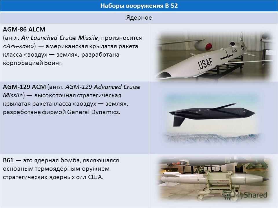 Наборы вооружения B-52 Ядерное AGM-86 ALCM (англ. Air Launched Cruise Missile, произносится «Аль-кам») американская крылатая ракета класса «воздух земля», разработана корпорацией Боинг. AGM-129 ACM (англ. AGM-129 Advanced Cruise Missile) высокоточная