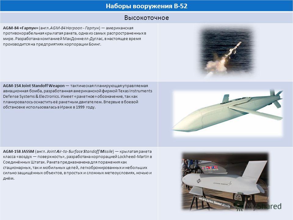 Наборы вооружения B-52 Высокоточное AGM-84 «Гарпун» (англ.AGM-84 Harpoon - Гарпун) американская противокорабельная крылатая ракета, одна из самых распространенных в мире. Разработана компанией МакДоннелл-Дуглас, в настоящее время производится на пред