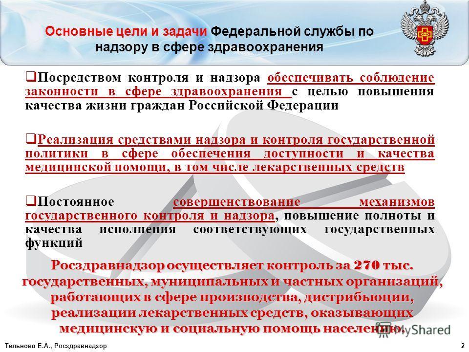 Основные цели и задачи Федеральной службы по надзору в сфере здравоохранения Тельнова Е.А., Росздравнадзор2 Посредством контроля и надзора обеспечивать соблюдение законности в сфере здравоохранения с целью повышения качества жизни граждан Российской
