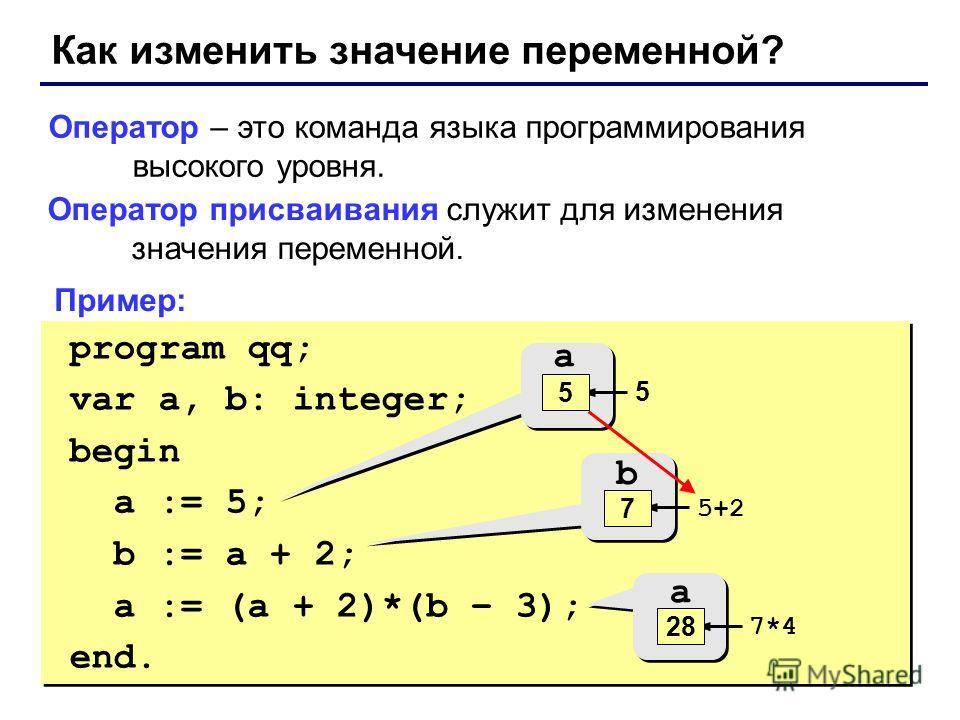 Как изменить значение переменной? Оператор – это команда языка программирования высокого уровня. Оператор присваивания служит для изменения значения переменной. program qq; var a, b: integer; begin a := 5; b := a + 2; a := (a + 2)*(b – 3); end. progr