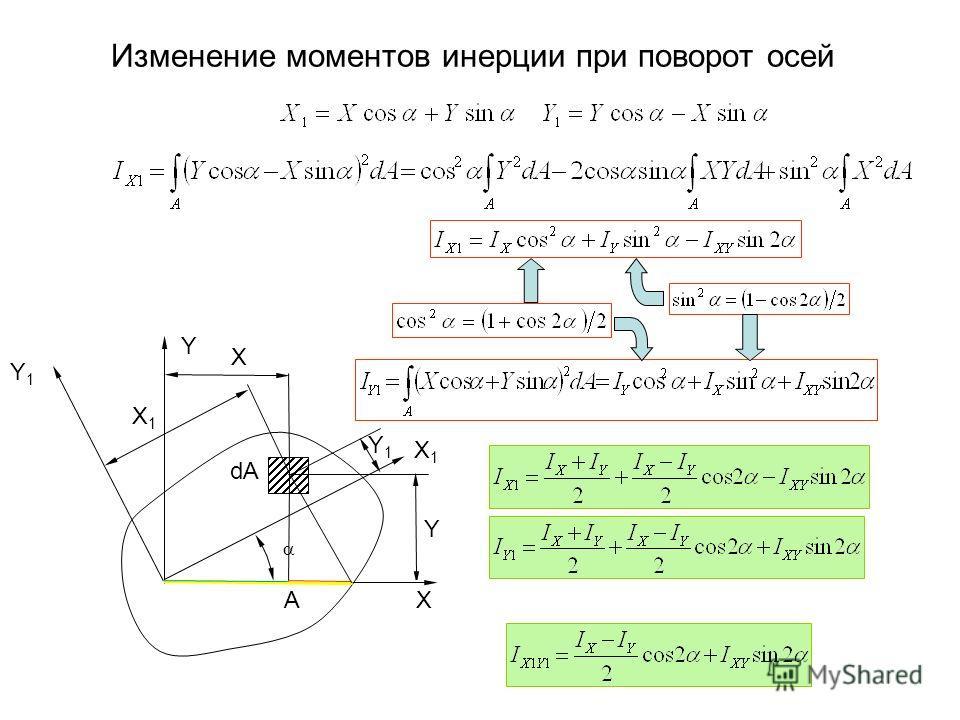 Изменение моментов инерции при поворот осей dАdА Y А X Y1Y1 X1X1 Y X Y1Y1 X1X1