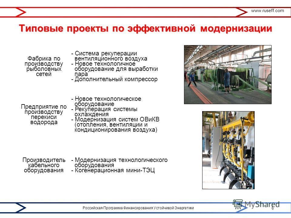 Типовые проекты по эффективной модернизации Фабрика по производству рыболовных сетей - Система рекуперации вентиляционного воздуха - Новое технологичное оборудование для выработки пара - Дополнительный компрессор Предприятие по производству перекиси