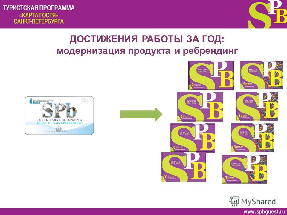 ДОСТИЖЕНИЯ РАБОТЫ ЗА ГОД: модернизация продукта и ребрендинг