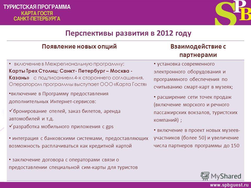 Перспективы развития в 2012 году Появление новых опцийВзаимодействие с партнерами включение в Межрегиональную программу: Карты Трех Столиц: Санкт- Петербург – Москва - Казань» с подписанием 4-х стороннего соглашения. Оператором программы выступает ОО