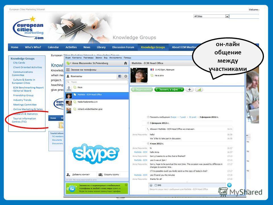 обмен опытом/ информацией он-лайн общение между участниками