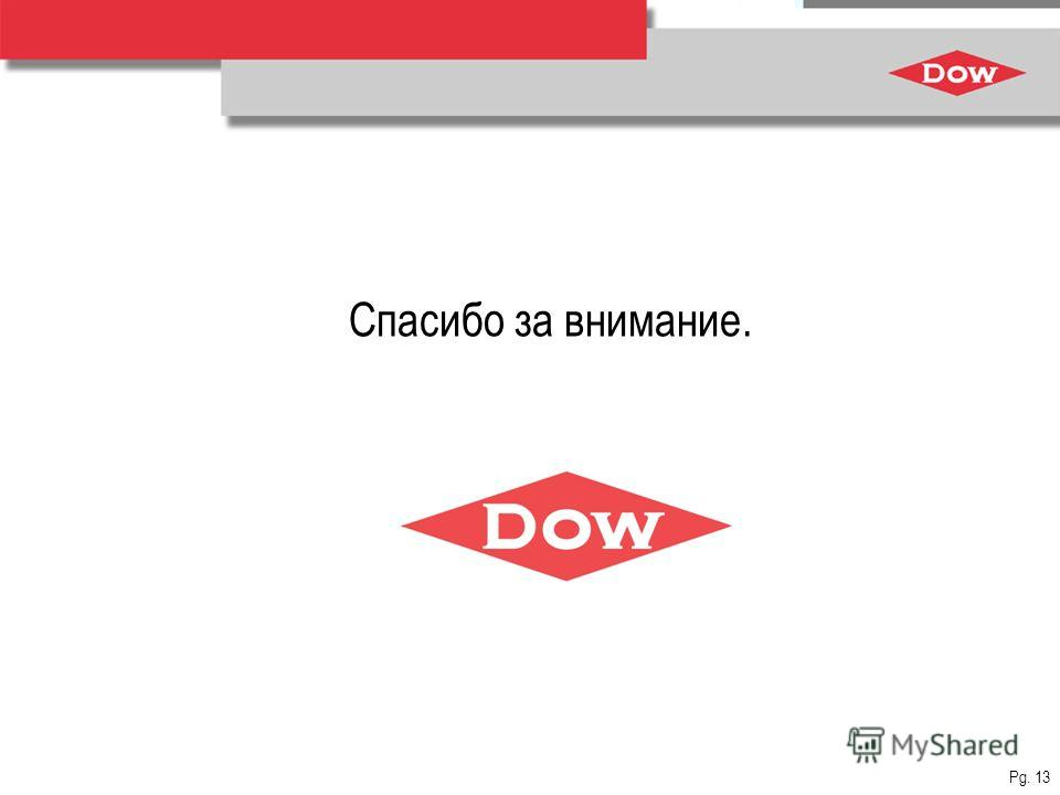 Ensure that there is free space of at least 3/16-inch (4.8 mm) around the DOW Diamond. Pg. 13 Спасибо за внимание.