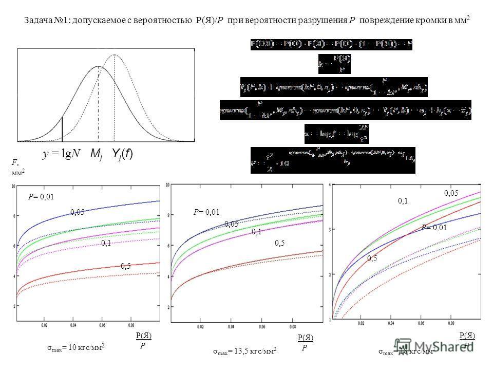Задача 1: допускаемое с вероятностью Р(Я)/Р при вероятности разрушения P повреждение кромки в мм 2 F, мм 2 Р(Я) P Р(Я) P Р(Я) P σ max = 10 кгс/мм 2 σ max = 13,5 кгс/мм 2 σ max = 18 кгс/мм 2 P= 0,01 0,05 0,1 0,5 P= 0,01 0,05 0,1 0,5 y = lgN M j Y j (f