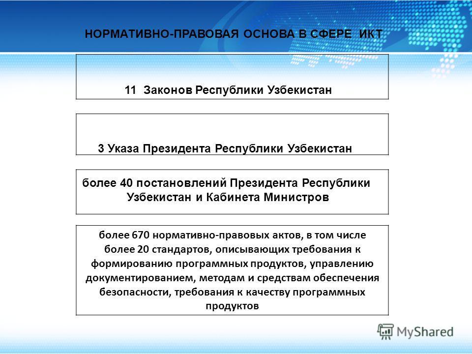 3 Указа Президента Республики Узбекистан 11 Законов Республики Узбекистан НОРМАТИВНО-ПРАВОВАЯ ОСНОВА В СФЕРЕ ИКТ более 40 постановлений Президента Республики Узбекистан и Кабинета Министров более 670 нормативно-правовых актов, в том числе более 20 ст