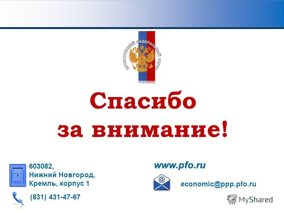 www.pfo.ru economic@ppp.pfo.ru 603082, Нижний Новгород, Кремль, корпус 1 (831) 431-47-67 Спасибо за внимание!
