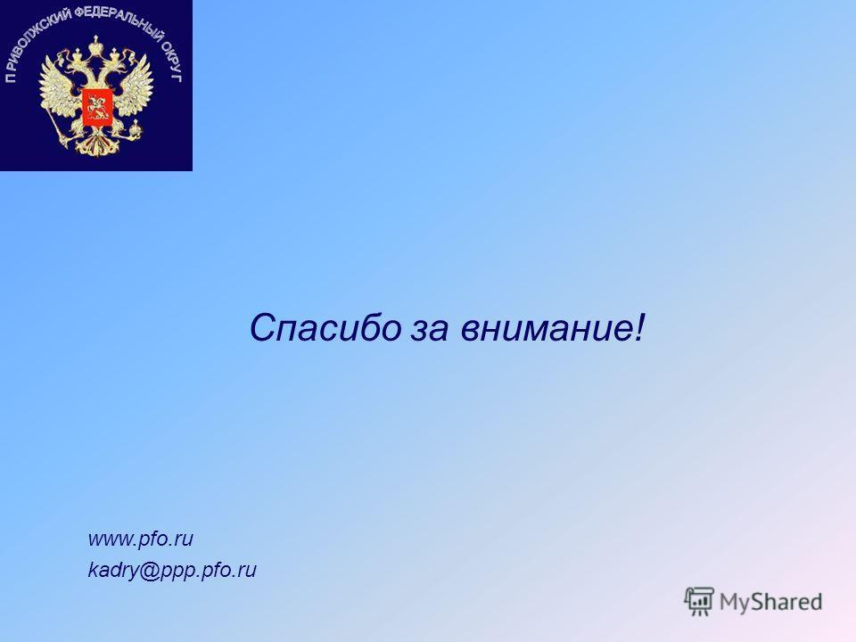 Спасибо за внимание! www.pfo.ru kadry@ppp.pfo.ru