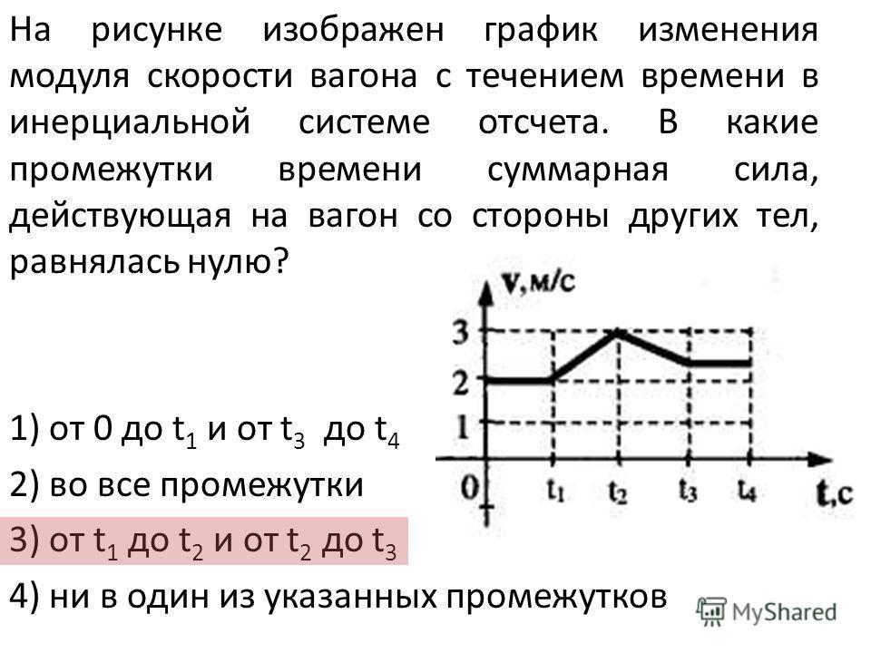 На рисунке изображен график изменения модуля скорости вагона с течением времени в инерциальной системе отсчета. В какие промежутки времени суммарная сила, действующая на вагон со стороны других тел, равнялась нулю? 1) от 0 до t 1 и от t 3 до t 4 2) в