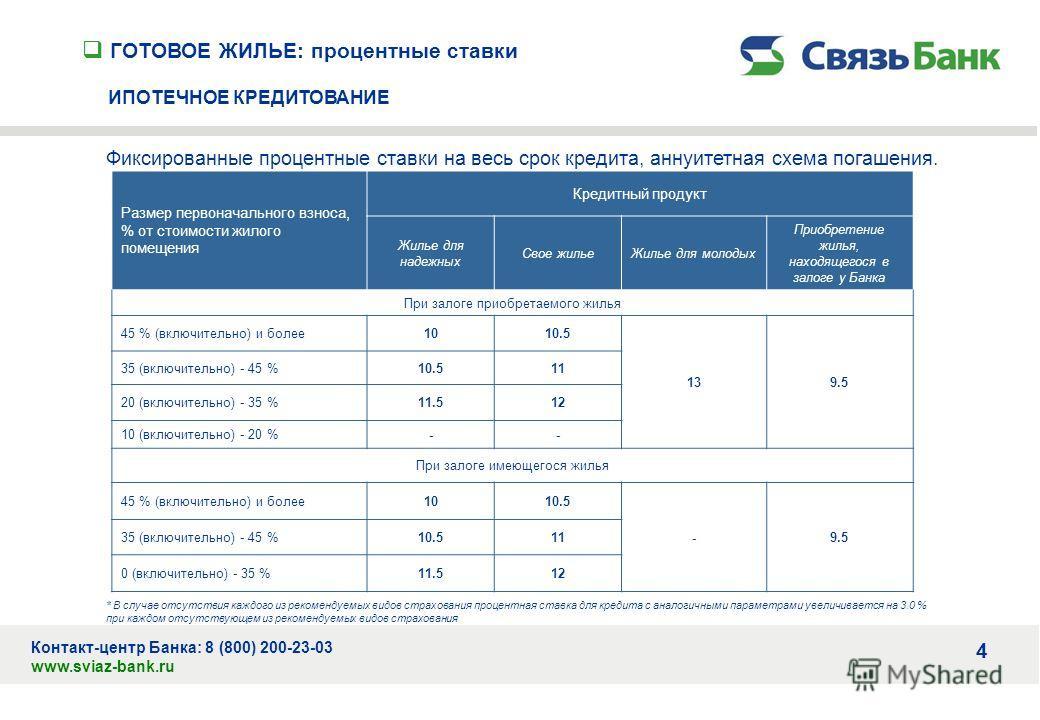 ГОТОВОЕ ЖИЛЬЕ: процентные ставки ИПОТЕЧНОЕ КРЕДИТОВАНИЕ 4 Контакт-центр Банка: 8 (800) 200-23-03 www.sviaz-bank.ru Фиксированные процентные ставки на весь срок кредита, аннуитетная схема погашения. Размер первоначального взноса, % от стоимости жилого