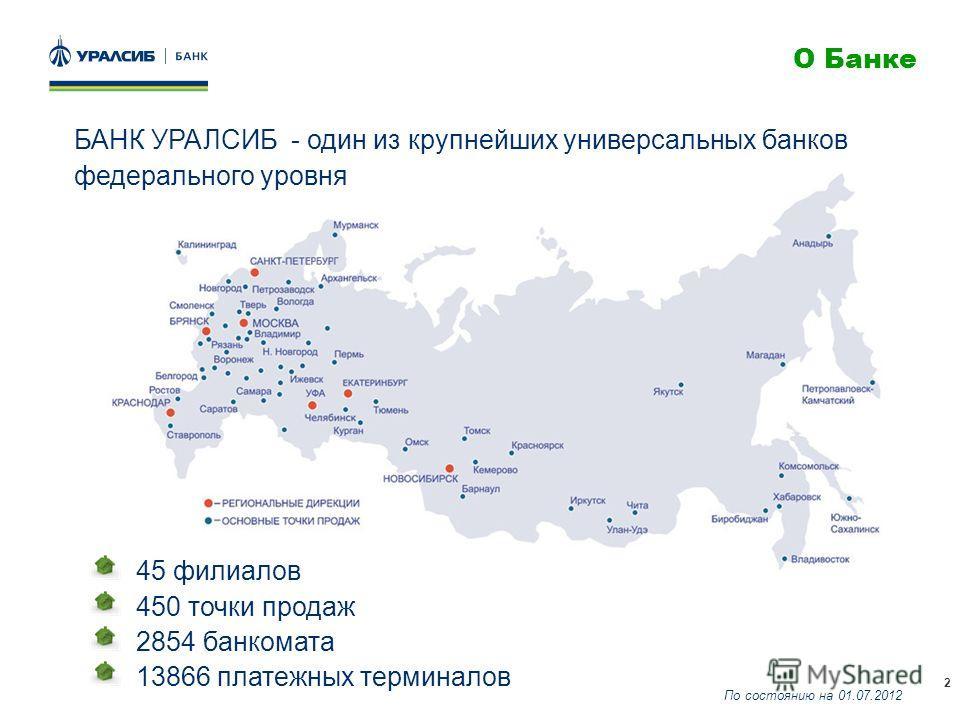 2 О Банке 45 филиалов 450 точки продаж 2854 банкомата 13866 платежных терминалов По состоянию на 01.07.2012 БАНК УРАЛСИБ - один из крупнейших универсальных банков федерального уровня