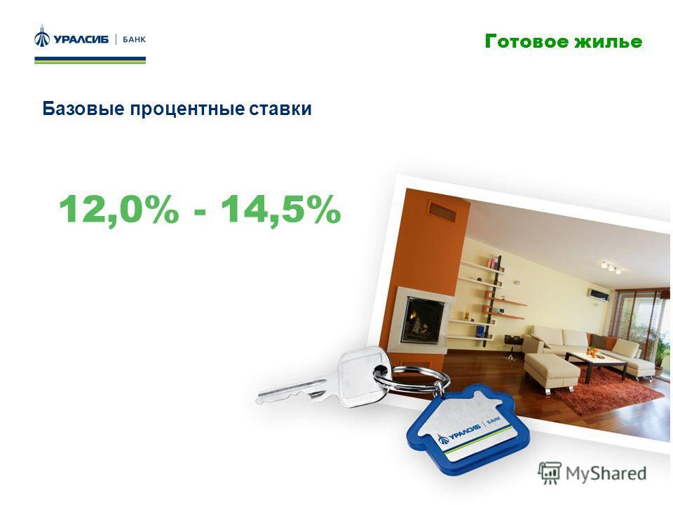20 12,0% - 14,5% Готовое жилье Базовые процентные ставки