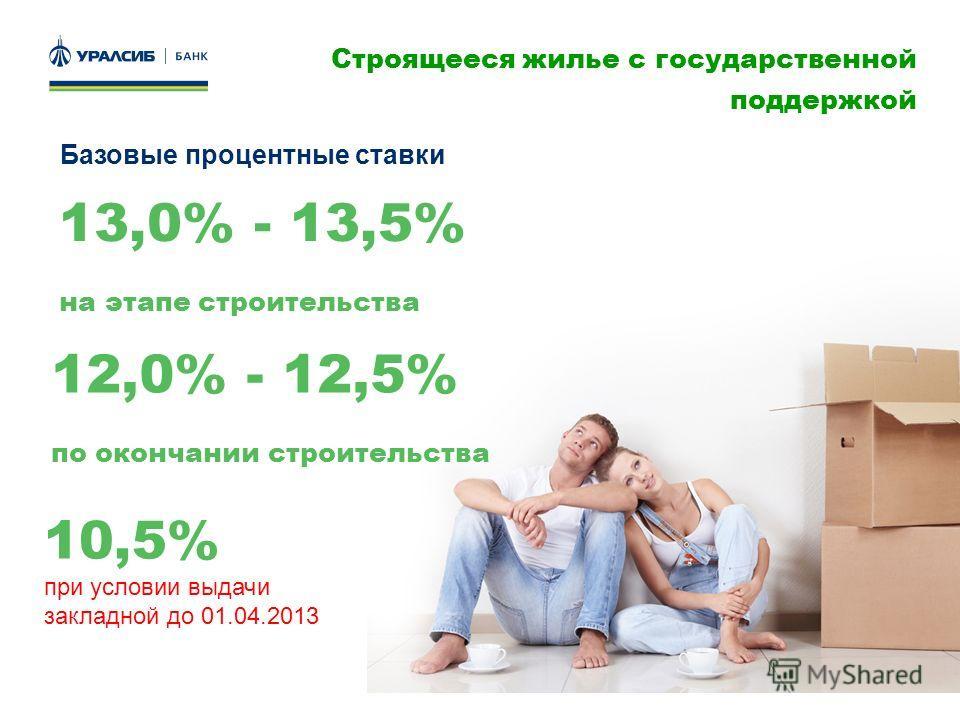 22 Строящееся жилье с государственной поддержкой Базовые процентные ставки 13,0% - 13,5% на этапе строительства 12,0% - 12,5% по окончании строительства 10,5% при условии выдачи закладной до 01.04.2013