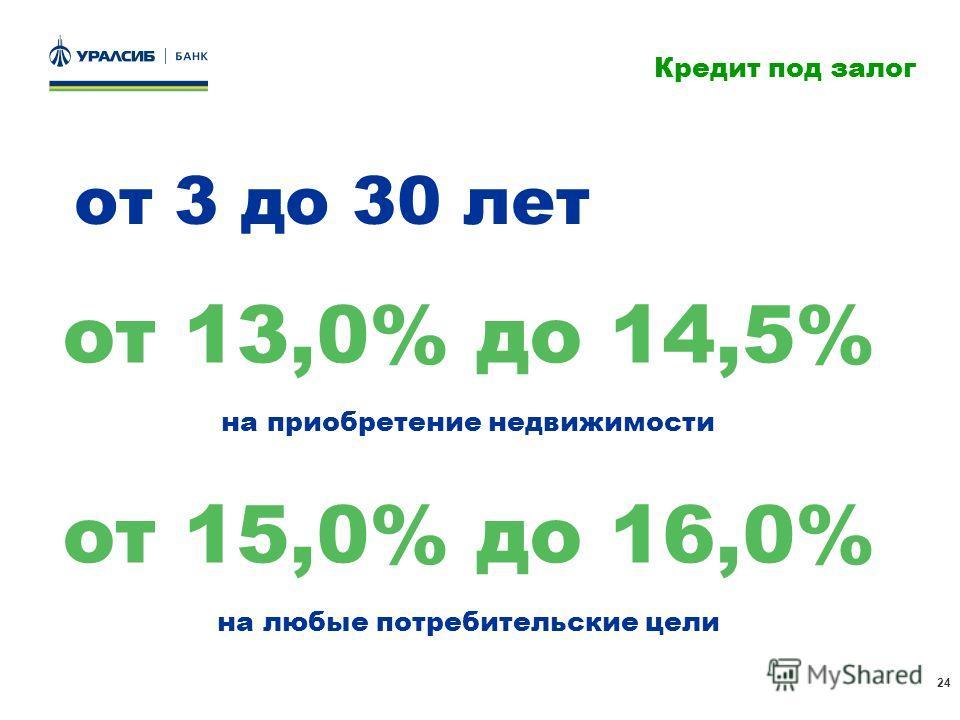 24 Кредит под залог от 13,0% до 14,5% на приобретение недвижимости от 15,0% до 16,0% на любые потребительские цели от 3 до 30 лет