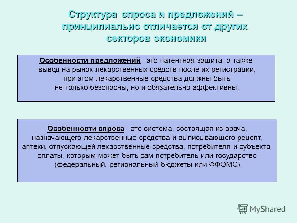 Структура спроса и предложений – принципиально отличается от других секторов экономики Особенности предложений - это патентная защита, а также вывод на рынок лекарственных средств после их регистрации, при этом лекарственные средства должны быть не т
