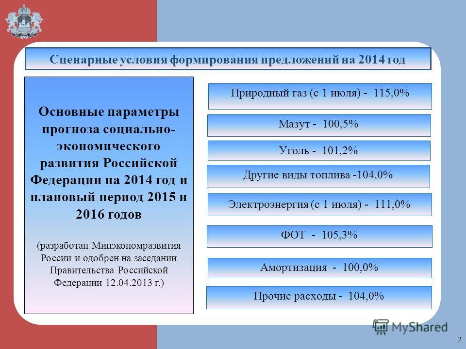 2 Сценарные условия формирования предложений на 2014 год Основные параметры прогноза социально- экономического развития Российской Федерации на 2014 год и плановый период 2015 и 2016 годов (разработан Минэкономразвития России и одобрен на заседании П