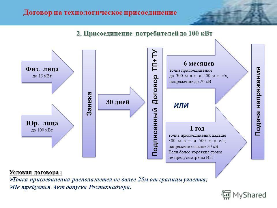 2. Присоединение потребителей до 100 кВт Заявка Подписанный Договор ТП+ТУ 6 месяцев точка присоединения до 300 м в г. и 500 м в с/х, напряжение до 20 кВ 6 месяцев точка присоединения до 300 м в г. и 500 м в с/х, напряжение до 20 кВ Подача напряжения