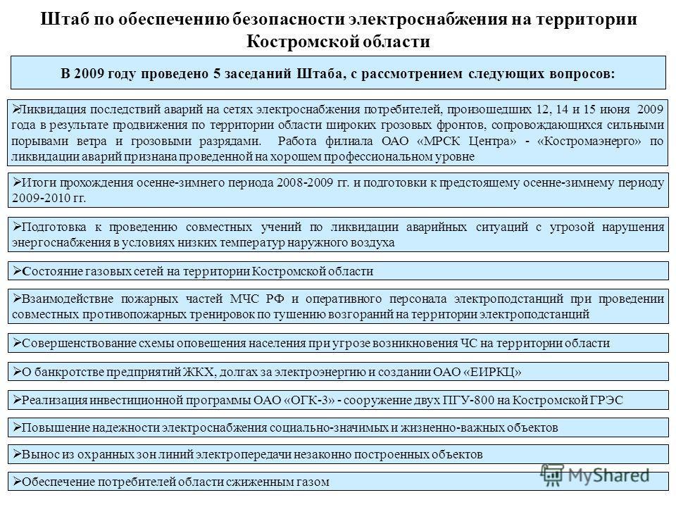 Штаб по обеспечению безопасности электроснабжения на территории Костромской области В 2009 году проведено 5 заседаний Штаба, с рассмотрением следующих вопросов: Ликвидация последствий аварий на сетях электроснабжения потребителей, произошедших 12, 14