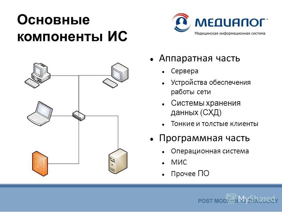 Основные компоненты ИС Аппаратная часть Сервера Устройства обеспечения работы сети Системы хранения данных (СХД) Тонкие и толстые клиенты Программная часть Операционная система МИС Прочее ПО