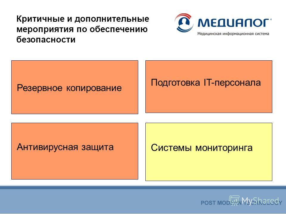 Системы мониторинга Подготовка IT-персонала Антивирусная защита Резервное копирование Критичные и дополнительные мероприятия по обеспечению безопасности