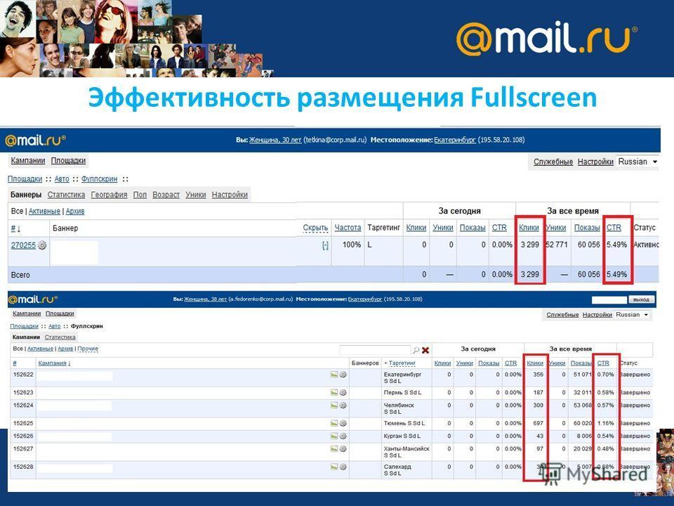 Эффективность размещения Fullscreen