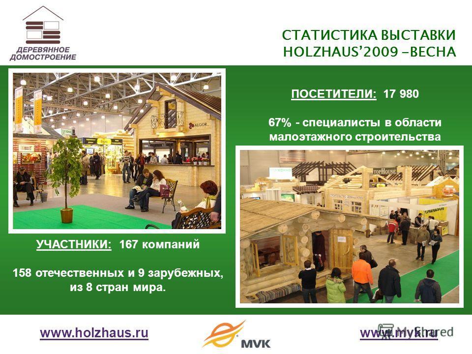 УЧАСТНИКИ: 167 компаний 158 отечественных и 9 зарубежных, из 8 стран мира. СТАТИСТИКА ВЫСТАВКИ HOLZHAUS2009 -ВЕСНА ПОСЕТИТЕЛИ: 17 980 67% - специалисты в области малоэтажного строительства www.holzhaus.ruwww.mvk.ru
