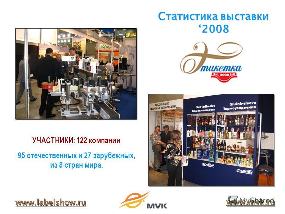 www.labelshow.ru www.mvk.ru УЧАСТНИКИ: 122 компании 95 отечественных и 27 зарубежных, из 8 стран мира. Статистика выставки2008