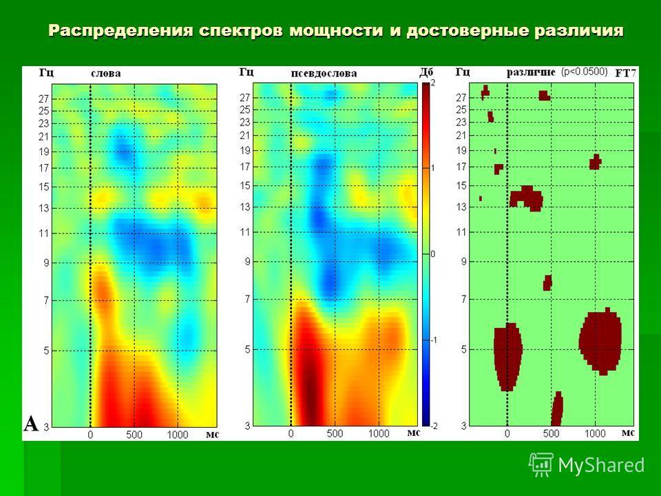 Распределения спектров мощности и достоверные различия