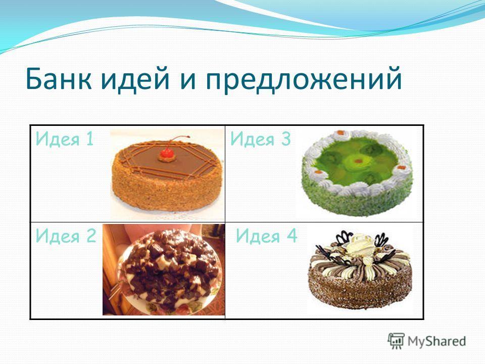 Банк идей и предложений Идея 1Идея 3 Идея 2 Идея 4