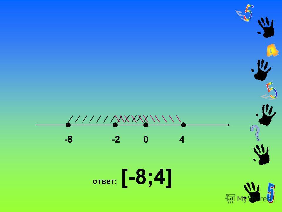 -8 -2 0 4 ответ: [-8;4]