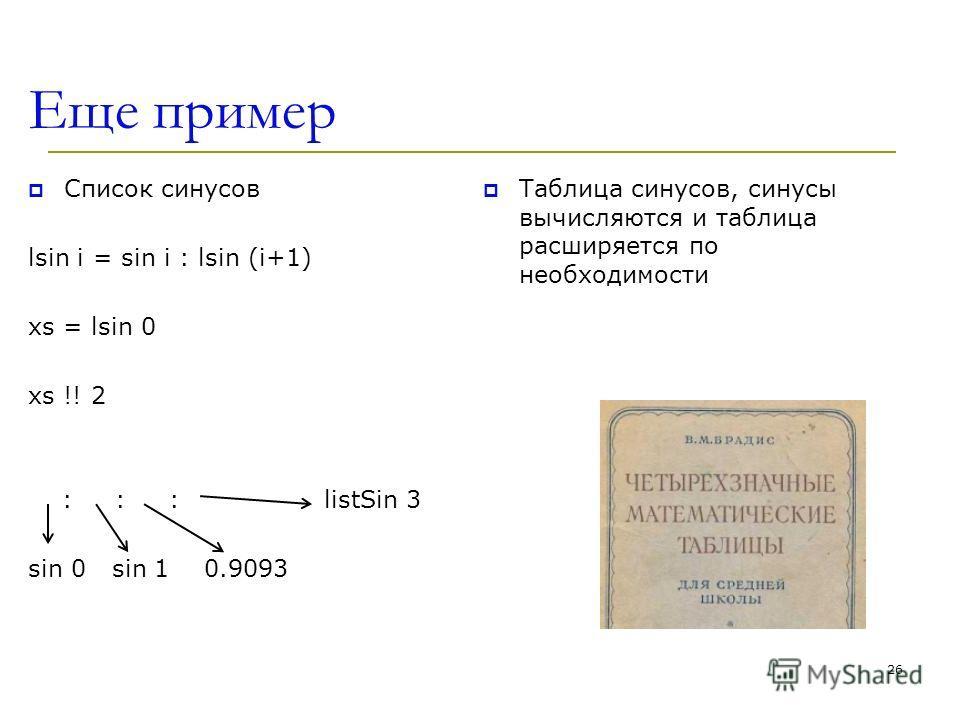 Еще пример Список синусов lsin i = sin i : lsin (i+1) xs = lsin 0 xs !! 2 : : : listSin 3 sin 0 sin 1 0.9093 Таблица синусов, синусы вычисляются и таблица расширяется по необходимости 26