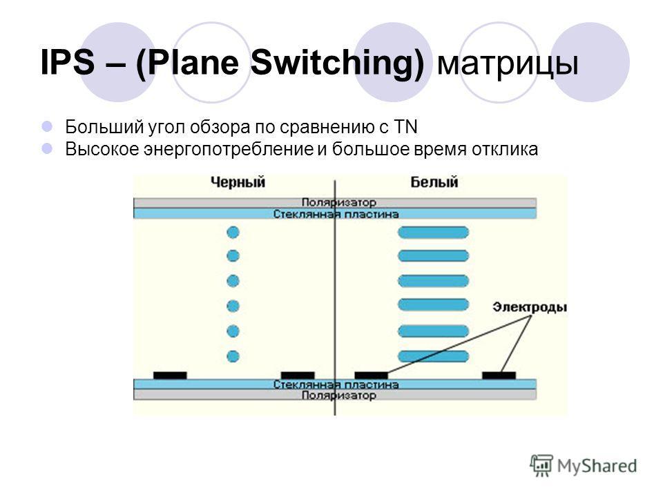 IPS – (Plane Switching) матрицы Больший угол обзора по сравнению с TN Высокое энергопотребление и большое время отклика