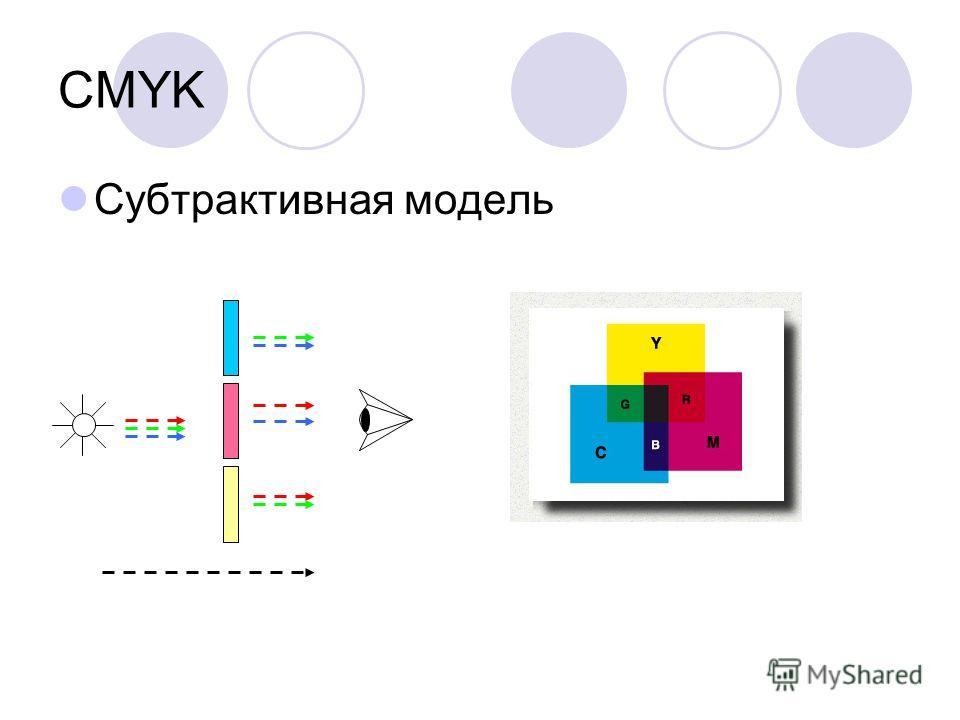 CMYK Субтрактивная модель